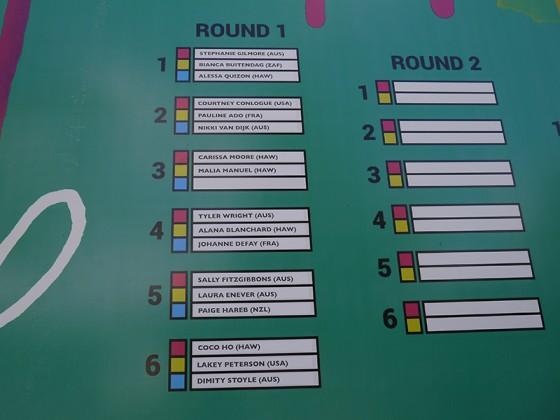 ROXYpro 2014 ラウンド1